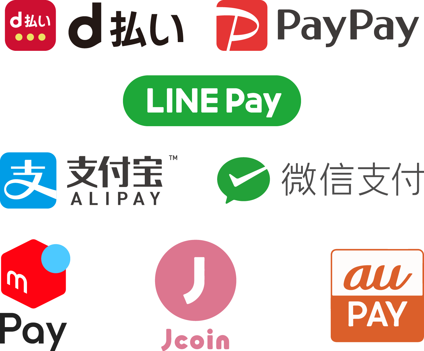 Alipay Connect,WeChat Pay,銀聯QR,d払い,PayPay,LINE Pay,au PAY,J-Coin Pay,メルペイ